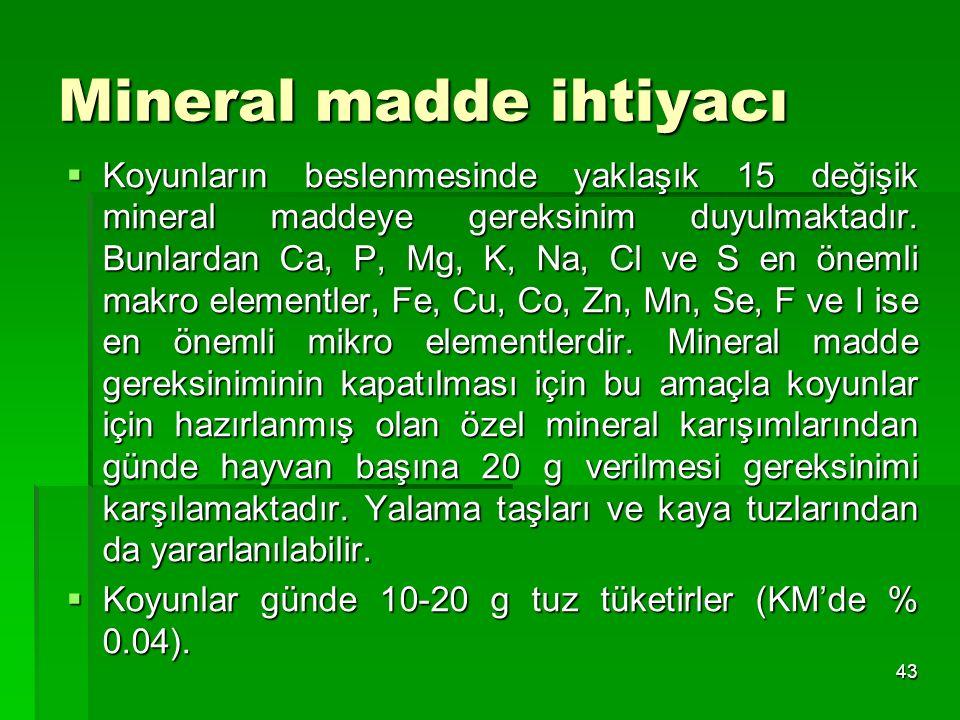 Mineral madde ihtiyacı