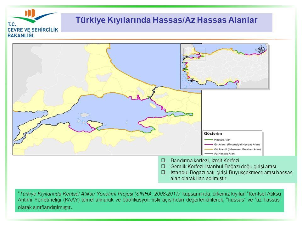 Türkiye Kıyılarında Hassas/Az Hassas Alanlar
