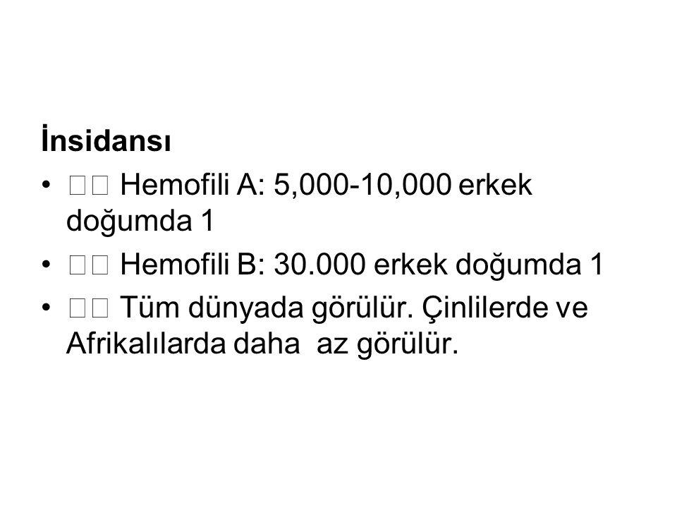 İnsidansı  Hemofili A: 5,000-10,000 erkek doğumda 1.  Hemofili B: 30.000 erkek doğumda 1.