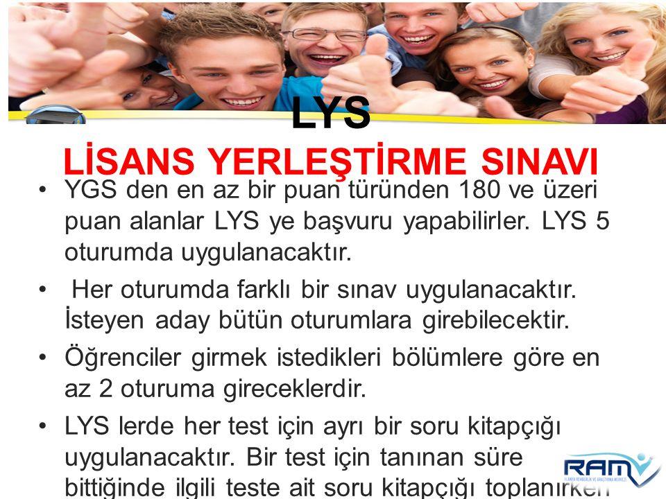 LYS LİSANS YERLEŞTİRME SINAVI