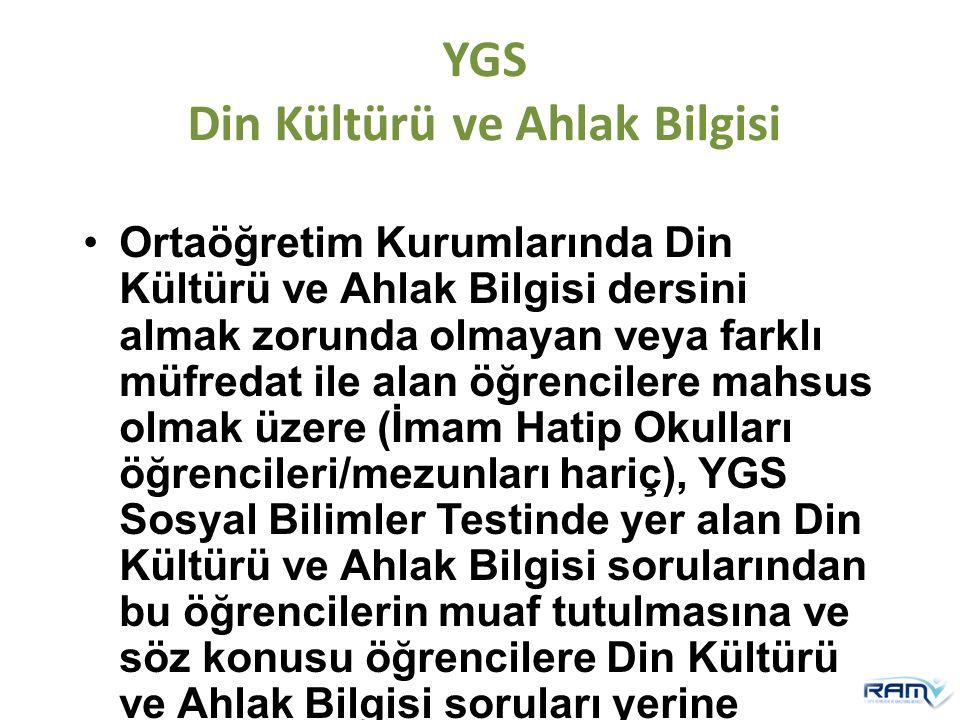 YGS Din Kültürü ve Ahlak Bilgisi