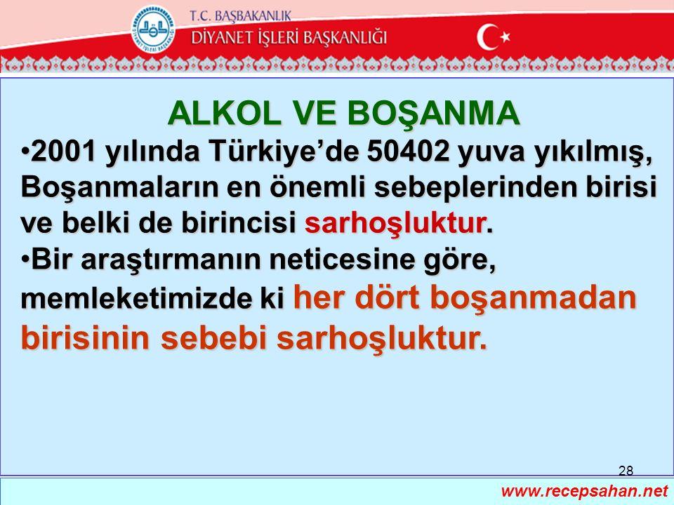 ALKOL VE BOŞANMA 2001 yılında Türkiye'de 50402 yuva yıkılmış,