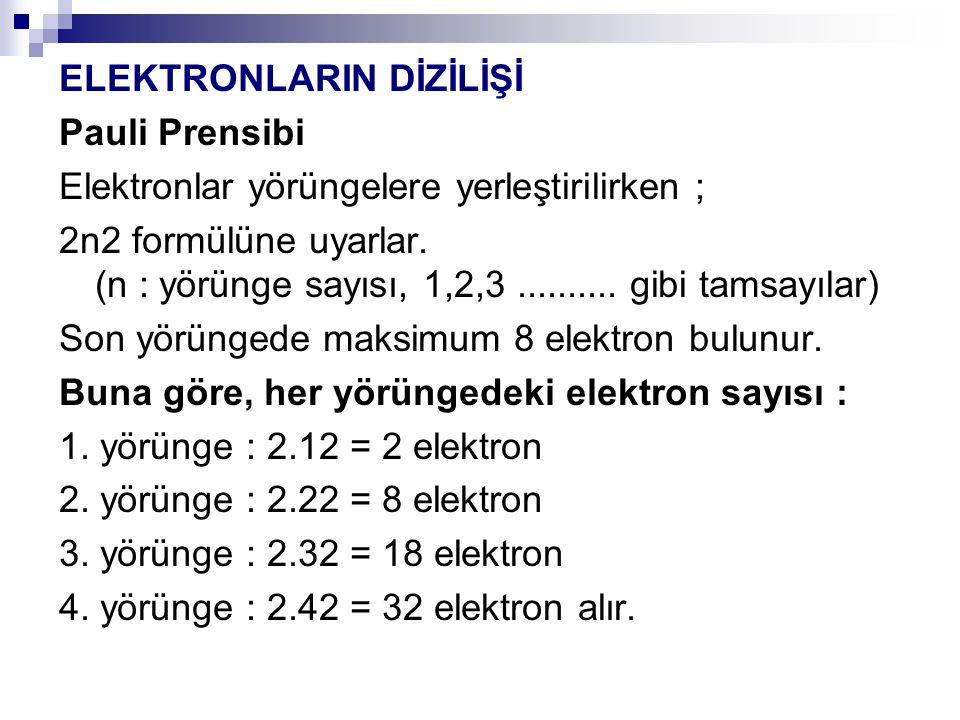 ELEKTRONLARIN DİZİLİŞİ