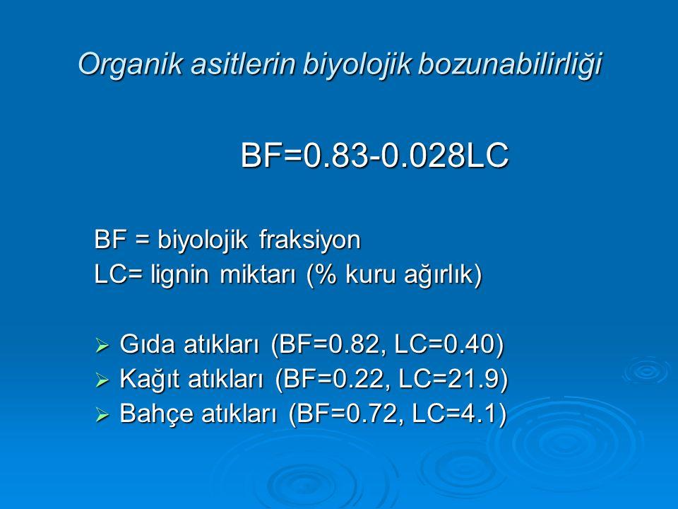 Organik asitlerin biyolojik bozunabilirliği
