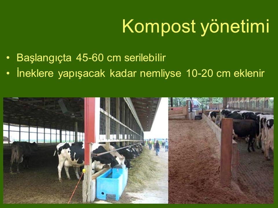 Kompost yönetimi Başlangıçta 45-60 cm serilebilir