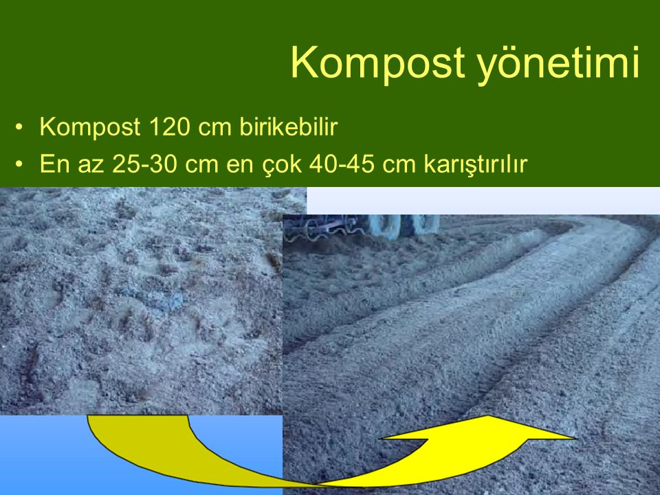 Kompost yönetimi Kompost 120 cm birikebilir