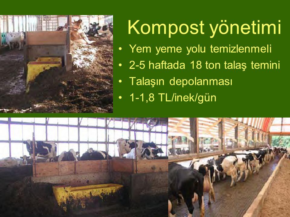 Kompost yönetimi Yem yeme yolu temizlenmeli