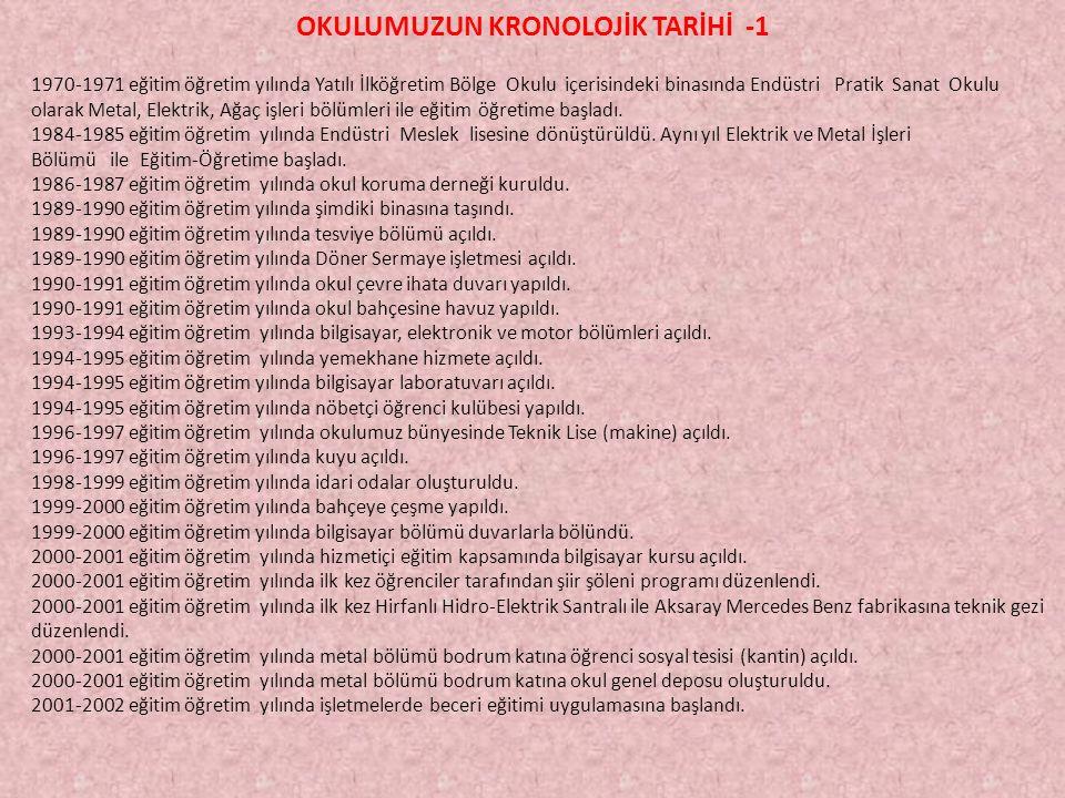 OKULUMUZUN KRONOLOJİK TARİHİ -1