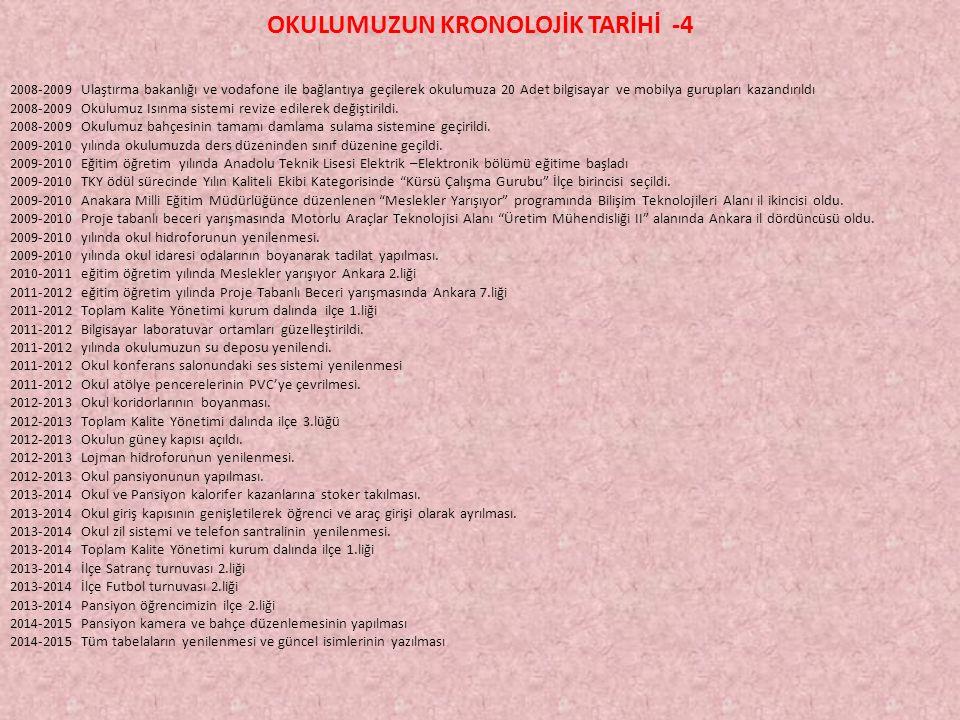 OKULUMUZUN KRONOLOJİK TARİHİ -4