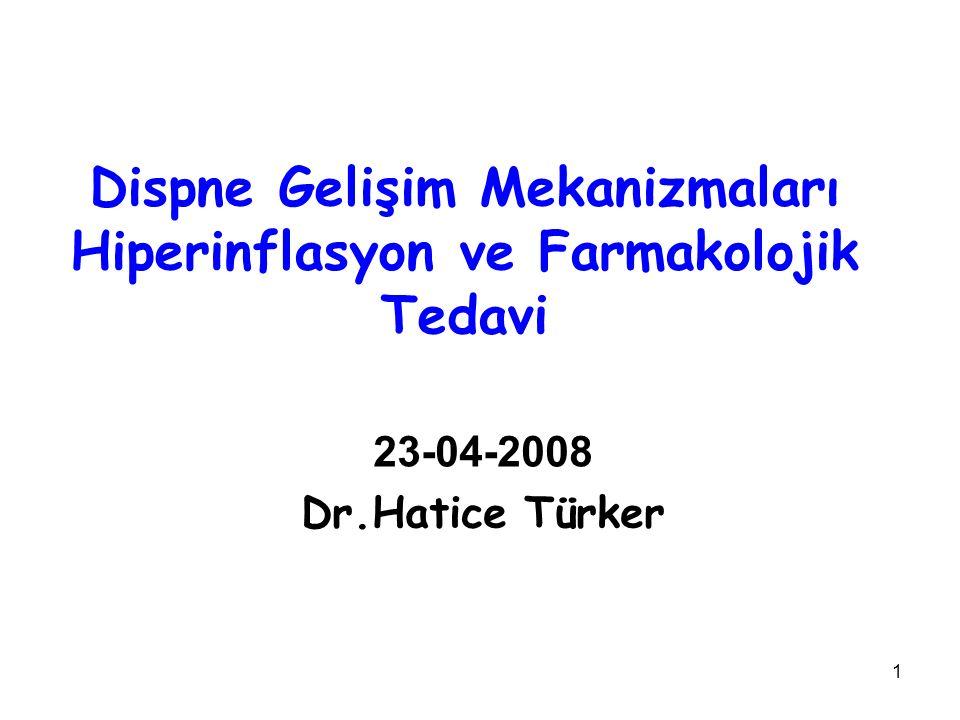 Dispne Gelişim Mekanizmaları Hiperinflasyon ve Farmakolojik Tedavi