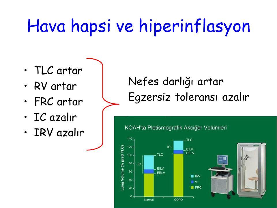 Hava hapsi ve hiperinflasyon