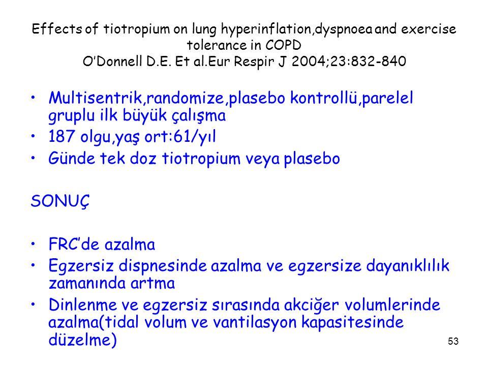 Günde tek doz tiotropium veya plasebo SONUÇ FRC'de azalma