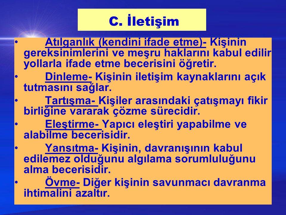 C. İletişim Atılganlık (kendini ifade etme)- Kişinin gereksinimlerini ve meşru haklarını kabul edilir yollarla ifade etme becerisini öğretir.