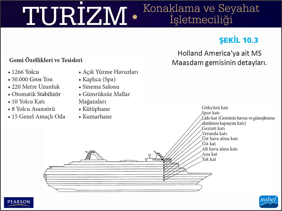Holland America'ya ait MS Maasdam gemisinin detayları.