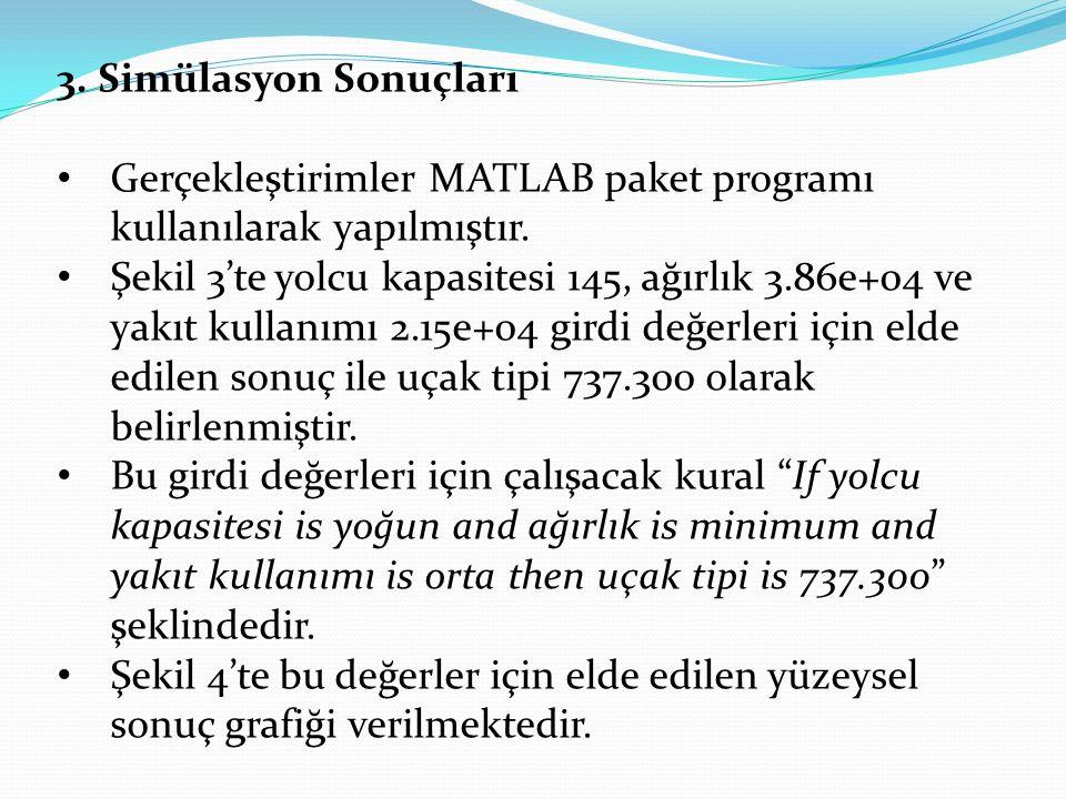 3. Simülasyon Sonuçları Gerçekleştirimler MATLAB paket programı kullanılarak yapılmıştır.