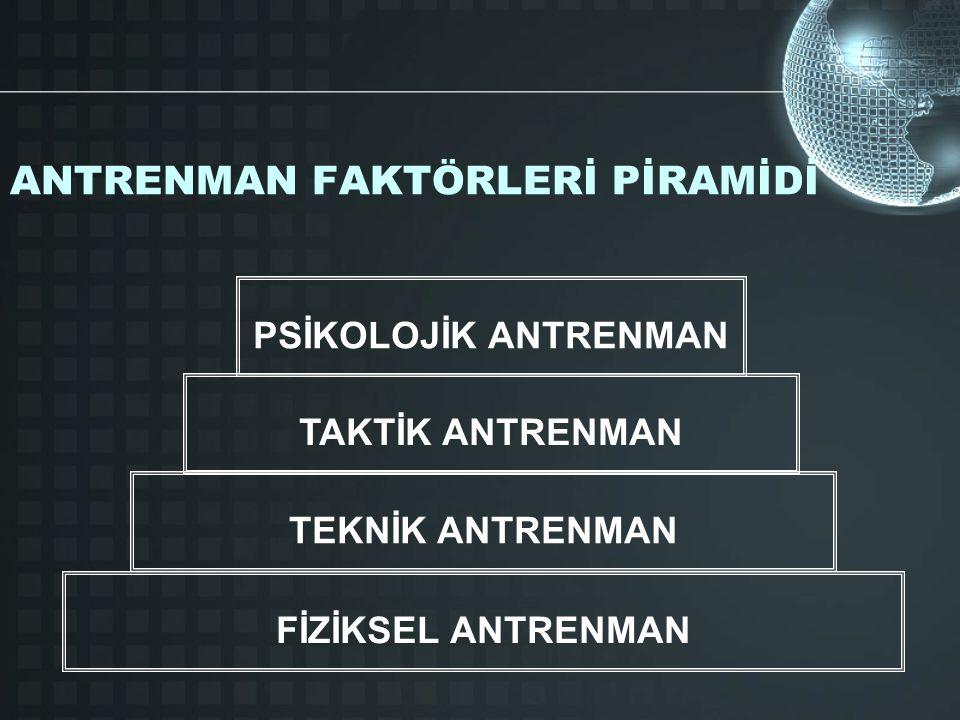 ANTRENMAN FAKTÖRLERİ PİRAMİDİ
