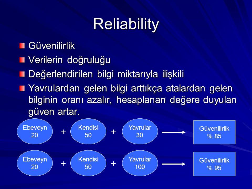 Reliability Güvenilirlik Verilerin doğruluğu