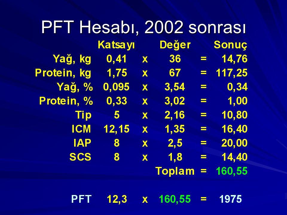PFT Hesabı, 2002 sonrası