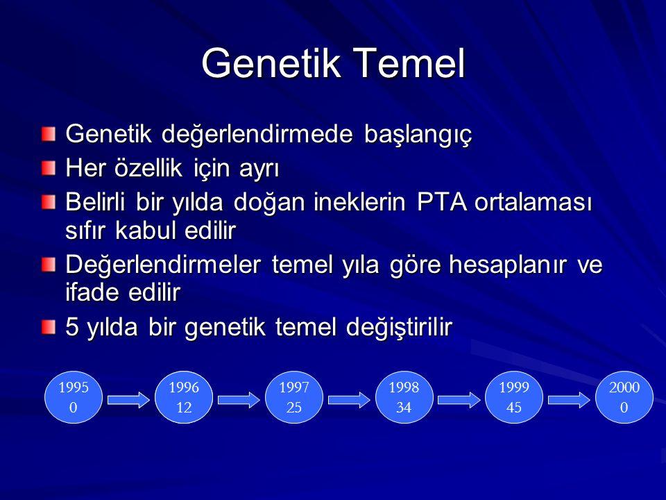 Genetik Temel Genetik değerlendirmede başlangıç Her özellik için ayrı