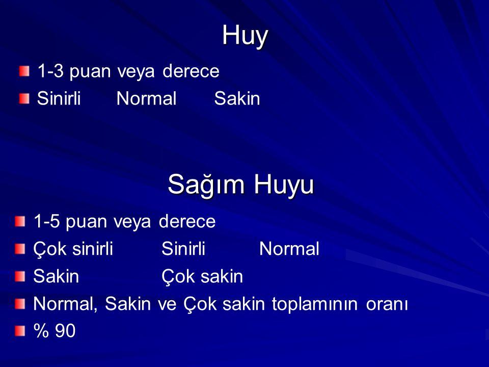 Huy Sağım Huyu 1-3 puan veya derece Sinirli Normal Sakin