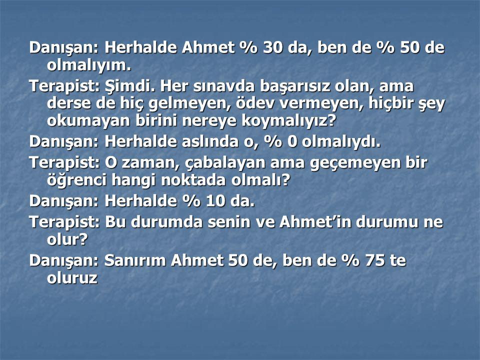 Danışan: Herhalde Ahmet % 30 da, ben de % 50 de olmalıyım.
