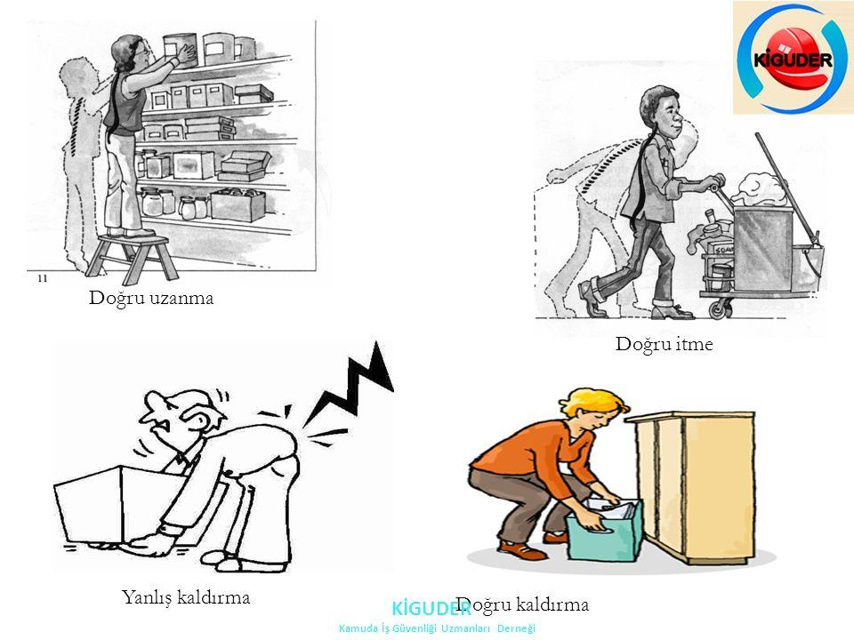 Kamuda İş Güvenliği Uzmanları Derneği