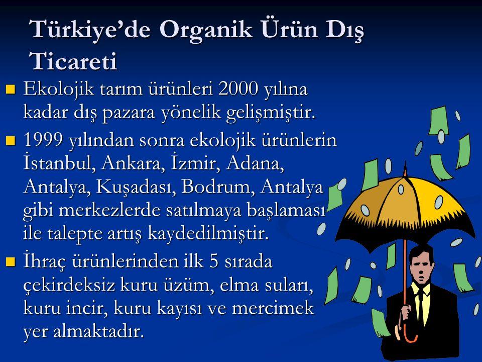 Türkiye'de Organik Ürün Dış Ticareti