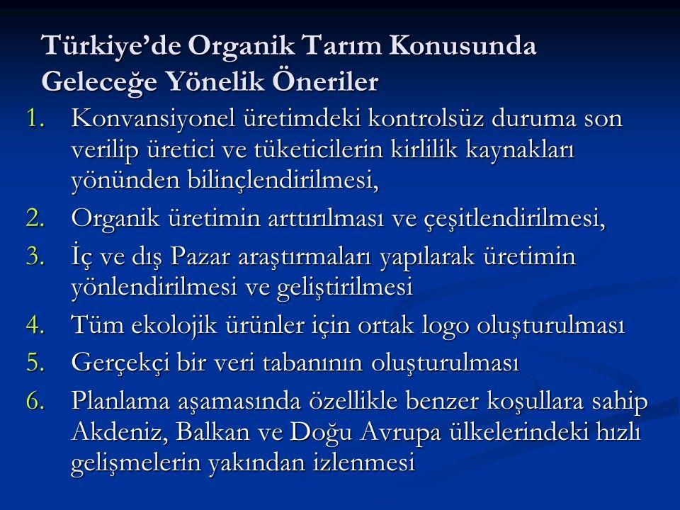Türkiye'de Organik Tarım Konusunda Geleceğe Yönelik Öneriler