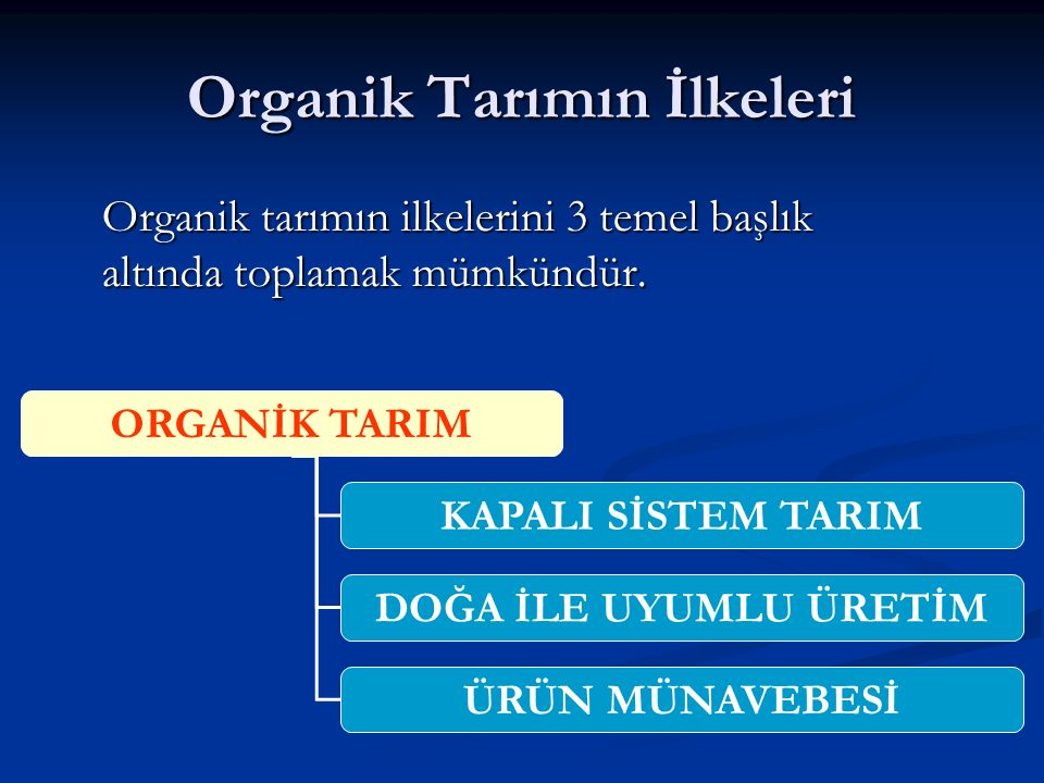 Organik Tarımın İlkeleri
