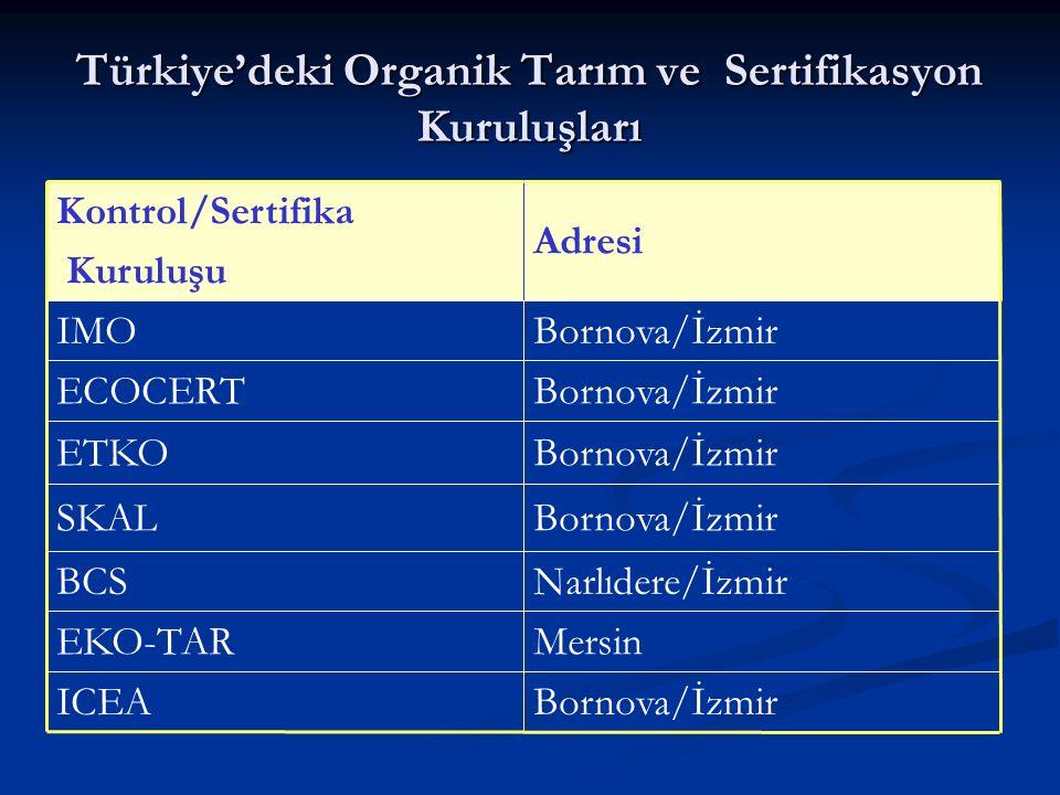 Türkiye'deki Organik Tarım ve Sertifikasyon Kuruluşları
