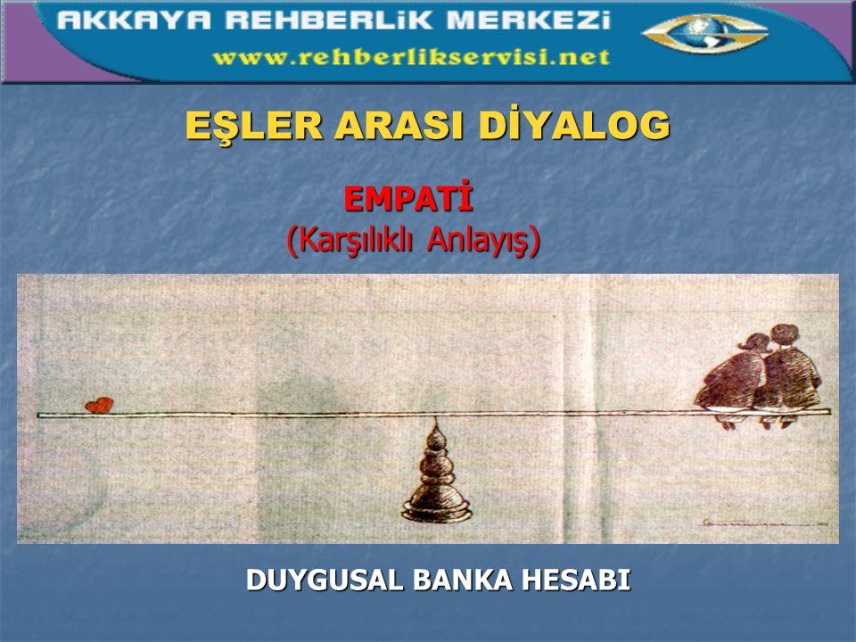 EŞLER ARASI DİYALOG EMPATİ (Karşılıklı Anlayış) DUYGUSAL BANKA HESABI