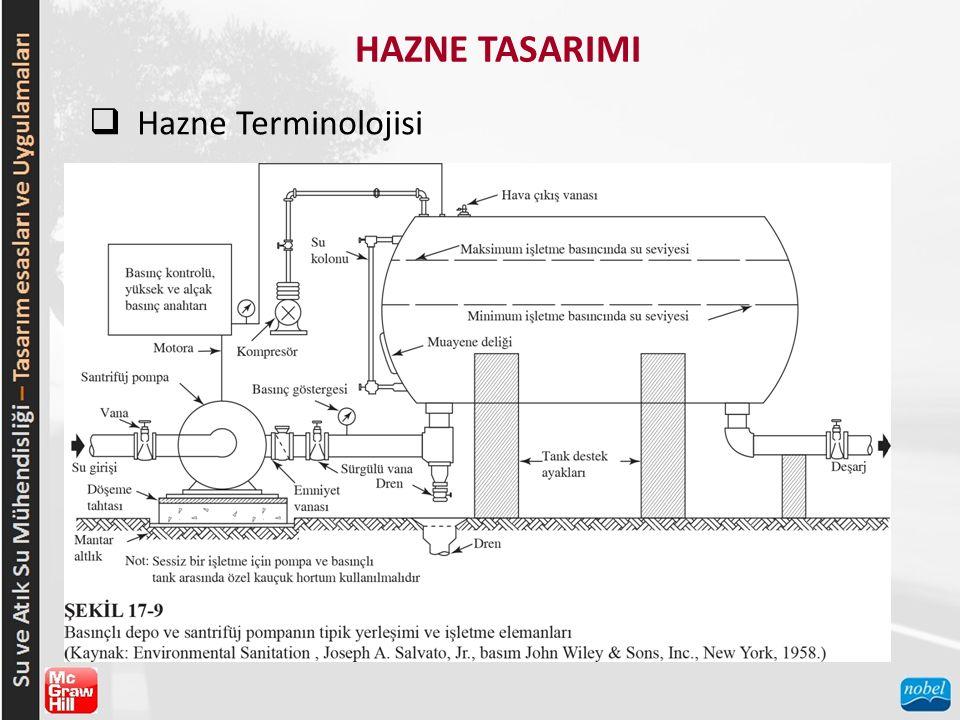HAZNE TASARIMI Hazne Terminolojisi
