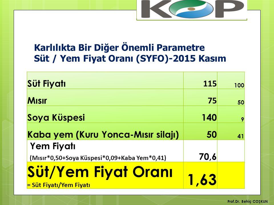 Karlılıkta Bir Diğer Önemli Parametre Süt / Yem Fiyat Oranı (SYFO)-2015 Kasım