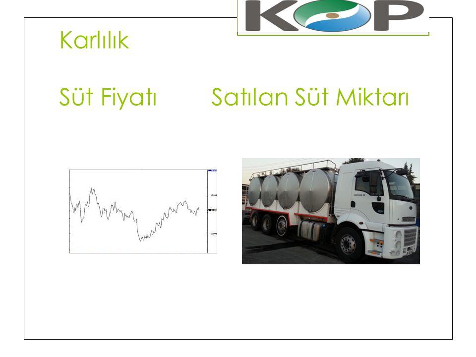 Karlılık Süt Fiyatı Satılan Süt Miktarı