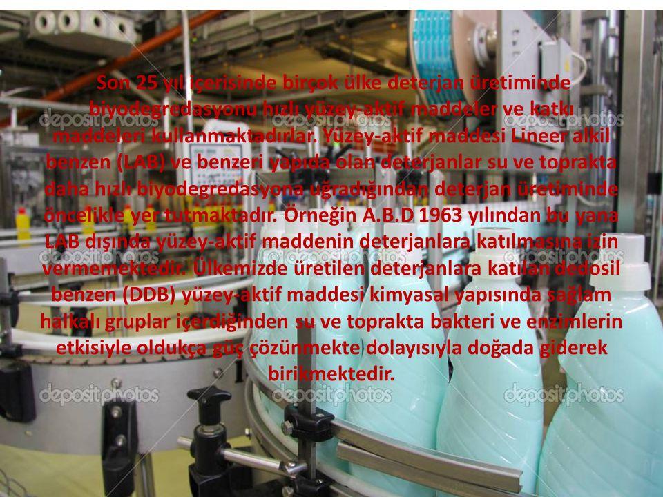 Son 25 yıl içerisinde birçok ülke deterjan üretiminde biyodegredasyonu hızlı yüzey-aktif maddeler ve katkı maddeleri kullanmaktadırlar.