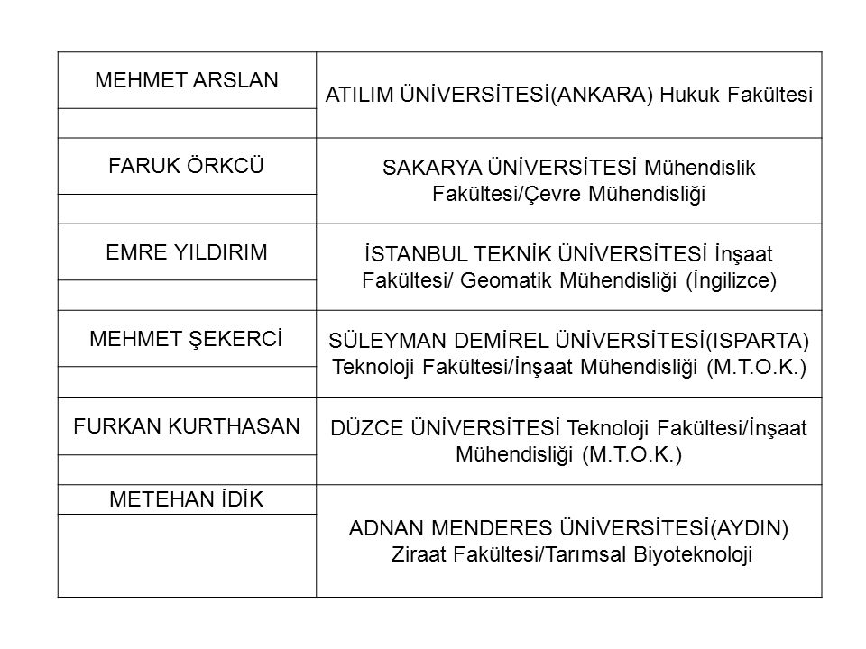 ATILIM ÜNİVERSİTESİ(ANKARA) Hukuk Fakültesi FARUK ÖRKCÜ