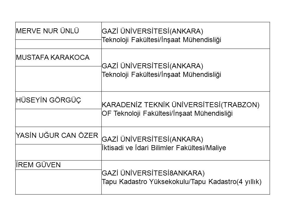 MERVE NUR ÜNLÜ GAZİ ÜNİVERSİTESİ(ANKARA) Teknoloji Fakültesi/İnşaat Mühendisliği. MUSTAFA KARAKOCA.