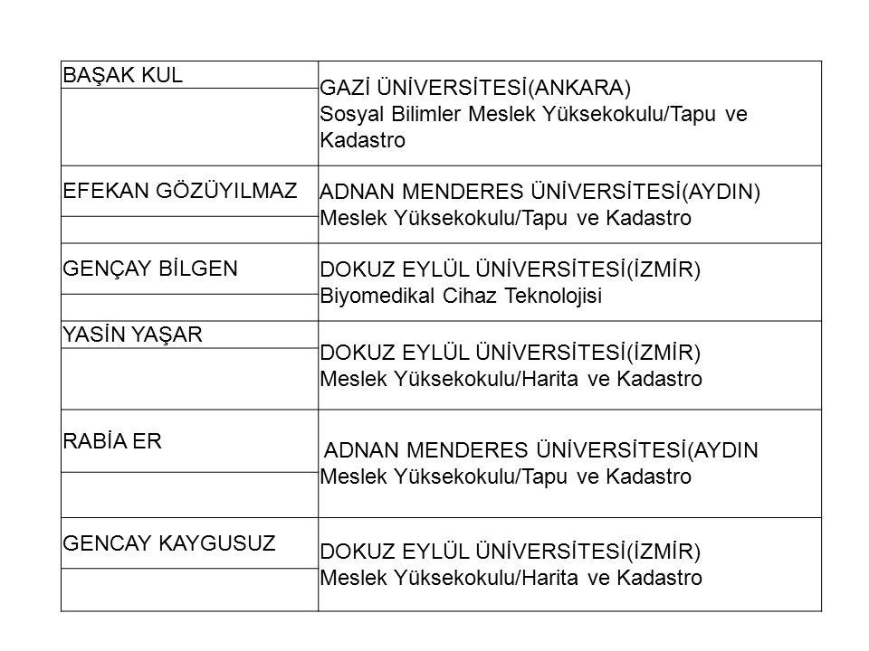 BAŞAK KUL GAZİ ÜNİVERSİTESİ(ANKARA) Sosyal Bilimler Meslek Yüksekokulu/Tapu ve Kadastro. EFEKAN GÖZÜYILMAZ.
