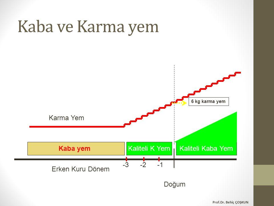 Kaba ve Karma yem Karma Yem Kaba yem Kaliteli K Yem Kaliteli Kaba Yem