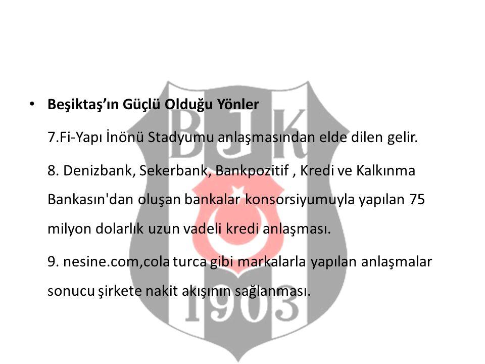 Beşiktaş'ın Güçlü Olduğu Yönler