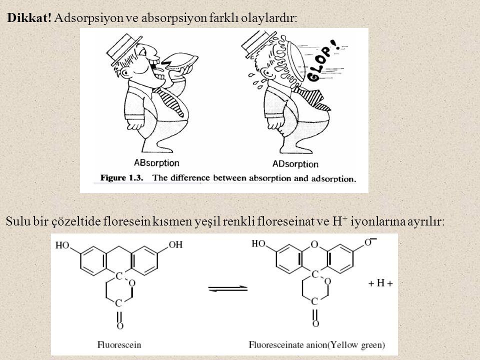 Dikkat! Adsorpsiyon ve absorpsiyon farklı olaylardır: