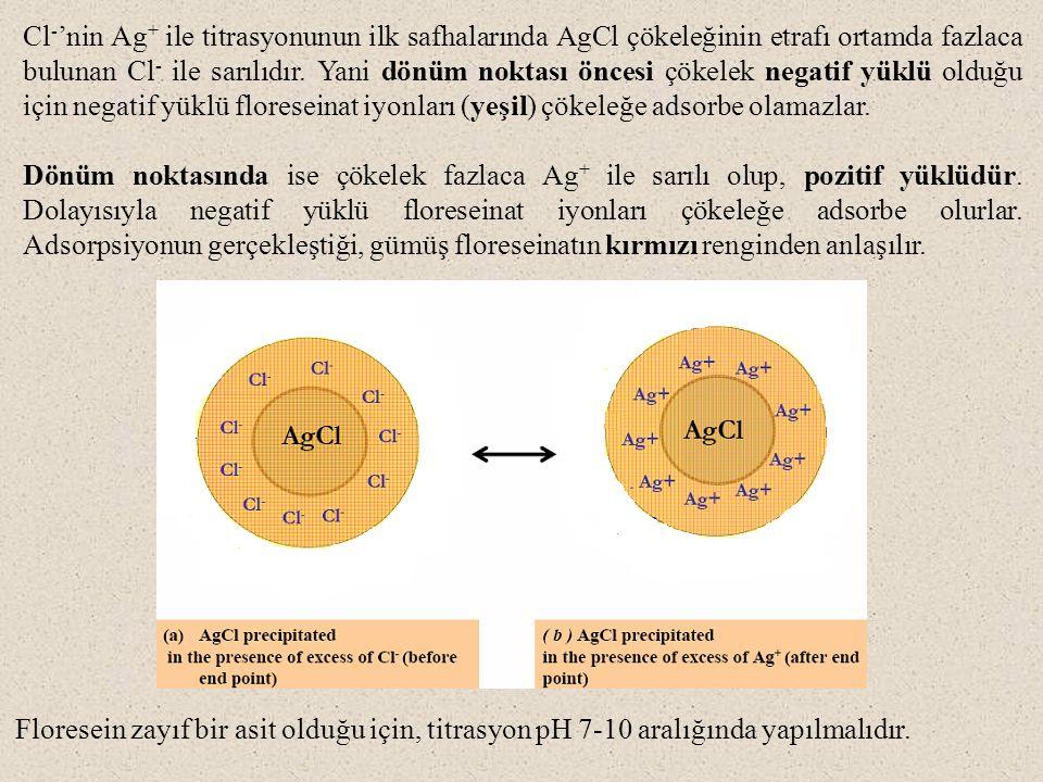 Cl-'nin Ag+ ile titrasyonunun ilk safhalarında AgCl çökeleğinin etrafı ortamda fazlaca bulunan Cl- ile sarılıdır. Yani dönüm noktası öncesi çökelek negatif yüklü olduğu için negatif yüklü floreseinat iyonları (yeşil) çökeleğe adsorbe olamazlar.