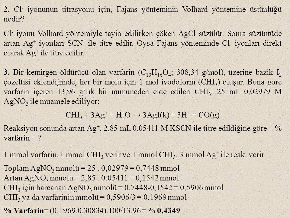 CHI3 + 3Ag+ + H2O → 3AgI(k) + 3H+ + CO(g)