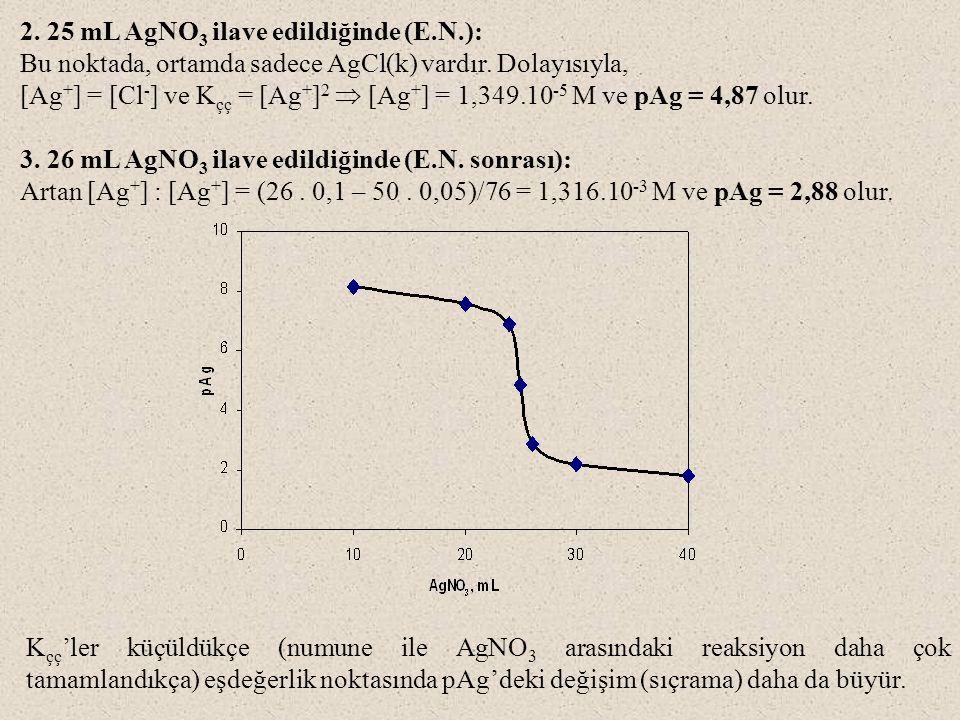 2. 25 mL AgNO3 ilave edildiğinde (E.N.):