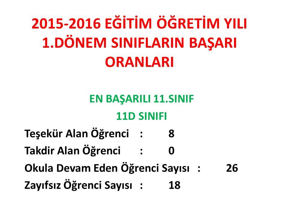 2015-2016 EĞİTİM ÖĞRETİM YILI 1.DÖNEM SINIFLARIN BAŞARI ORANLARI