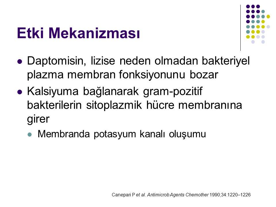 Etki Mekanizması Daptomisin, lizise neden olmadan bakteriyel plazma membran fonksiyonunu bozar.