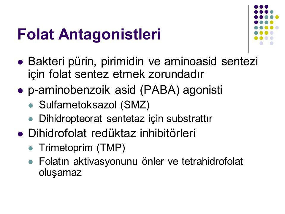 Folat Antagonistleri Bakteri pürin, pirimidin ve aminoasid sentezi için folat sentez etmek zorundadır.