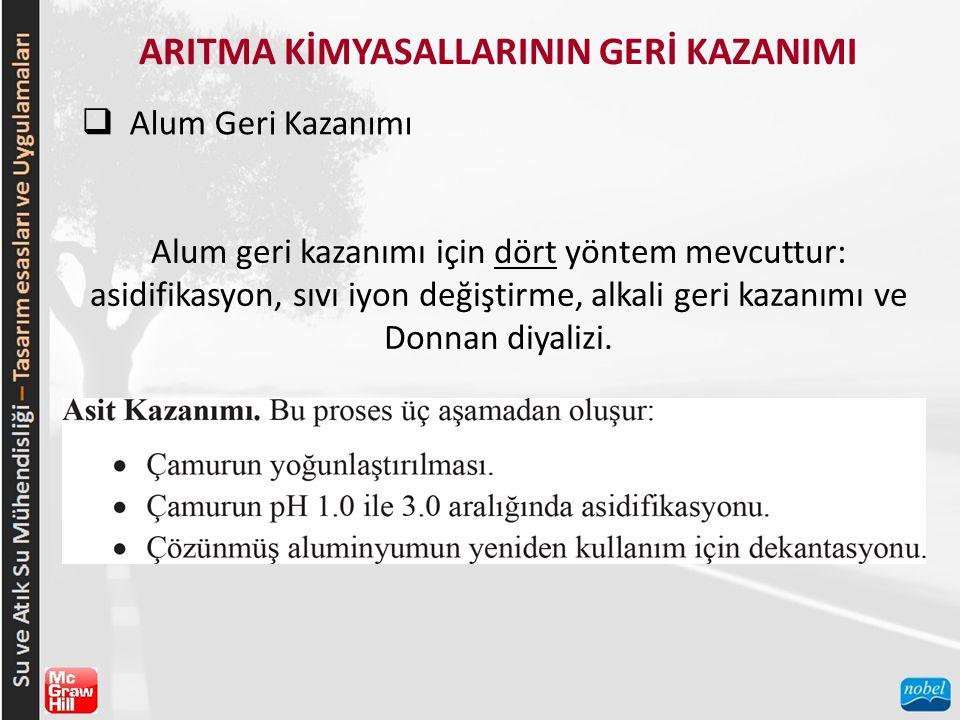 ARITMA KİMYASALLARININ GERİ KAZANIMI