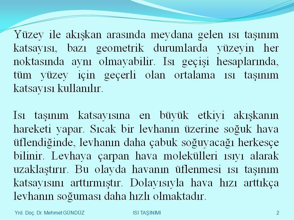 ISI TAŞINIMI Yrd. Doç. Dr. Mehmet GÜNDÜZ