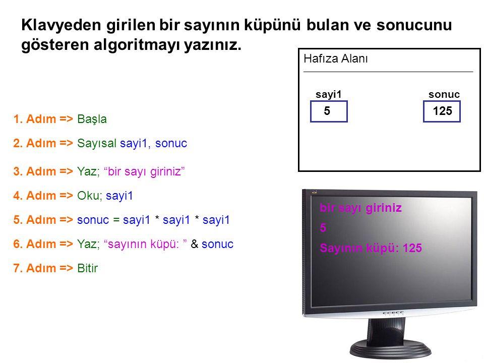 Klavyeden girilen bir sayının küpünü bulan ve sonucunu gösteren algoritmayı yazınız.